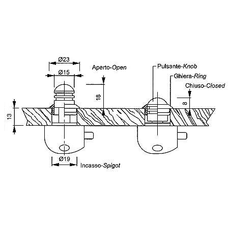 Chiusura a pulsante FS Compact misure