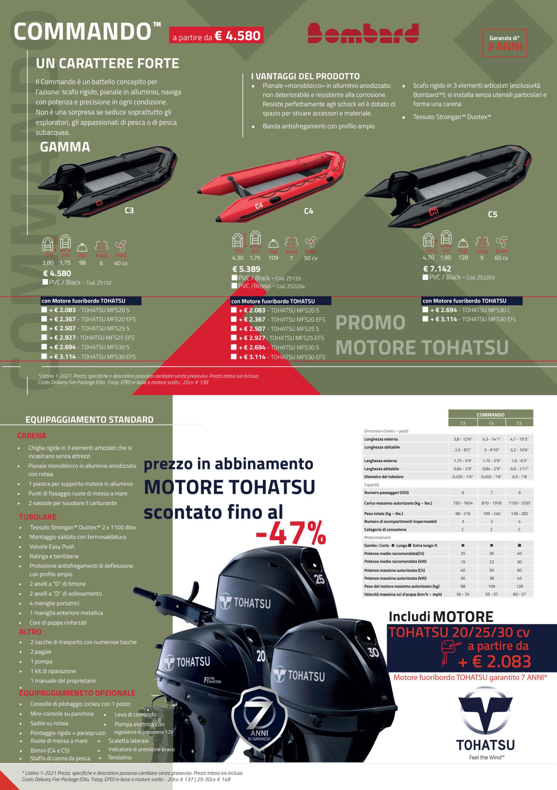 Package Bombard COMMANDO TOHATSU 2021 scaled