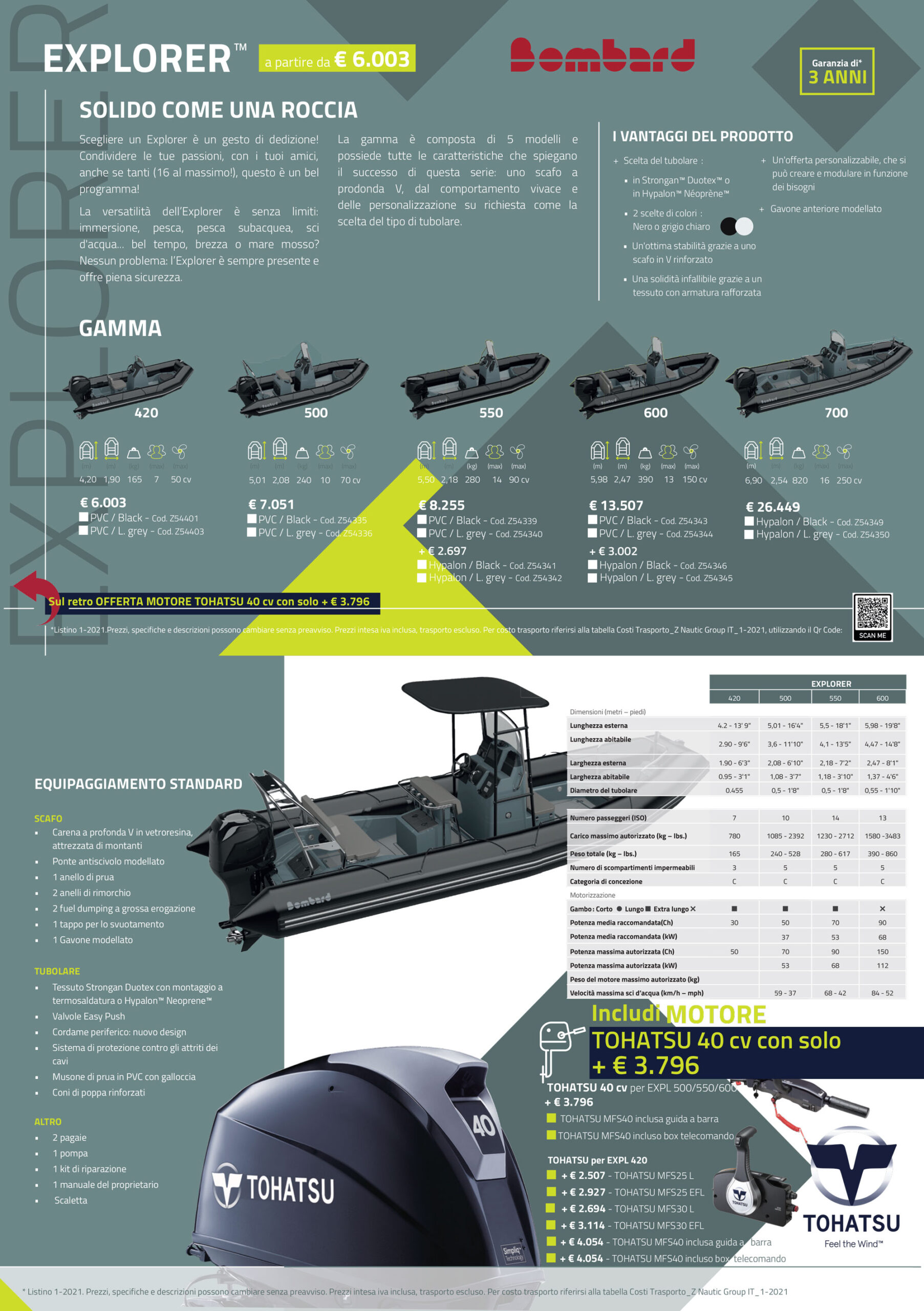 Pakage Tohatsu Explorer 2021 1 scaled